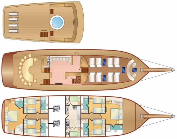 Gul Sultan Deck Plan